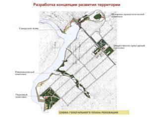 meshevsk
